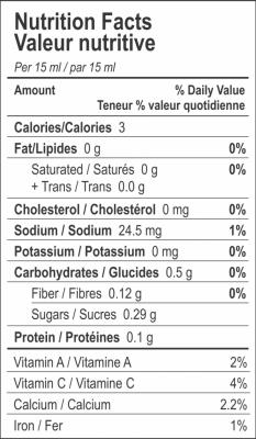 habanero-hot-sauce-nutrition